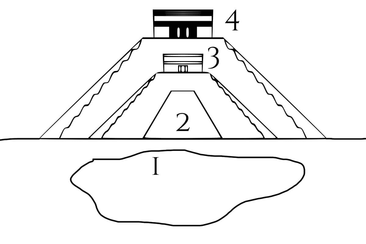 Kukulkán Pyramid Substructures