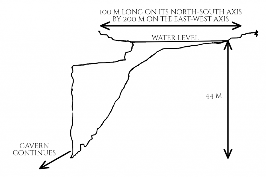 Measurements of the Xlakah Cenote in Dzibilchaltun