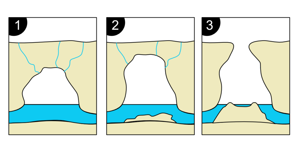 Cenote formation by rain