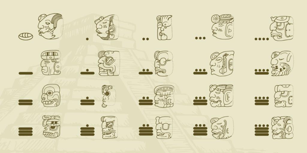 Número de días con dioses Mayas